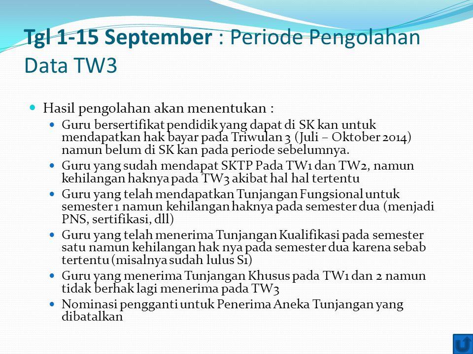 Tgl 1-15 September : Periode Pengolahan Data TW3 Hasil pengolahan akan menentukan : Guru bersertifikat pendidik yang dapat di SK kan untuk mendapatkan