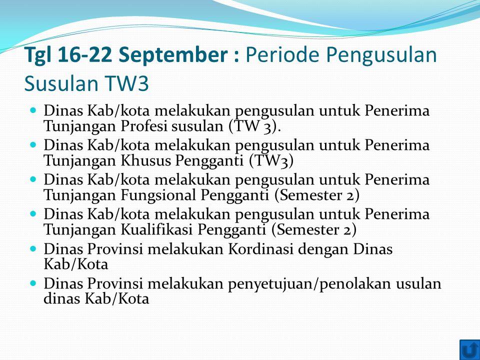 Tgl 16-22 September : Periode Pengusulan Susulan TW3 Dinas Kab/kota melakukan pengusulan untuk Penerima Tunjangan Profesi susulan (TW 3). Dinas Kab/ko