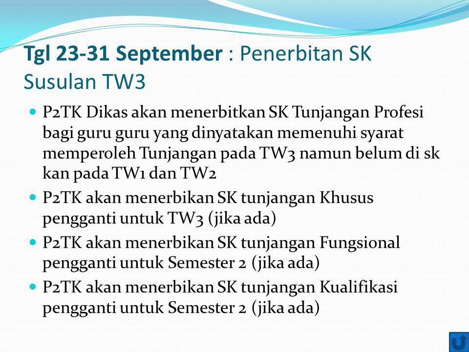 Tgl 23-31 September : Penerbitan SK Susulan TW3 P2TK Dikas akan menerbitkan SK Tunjangan Profesi bagi guru guru yang dinyatakan memenuhi syarat memper