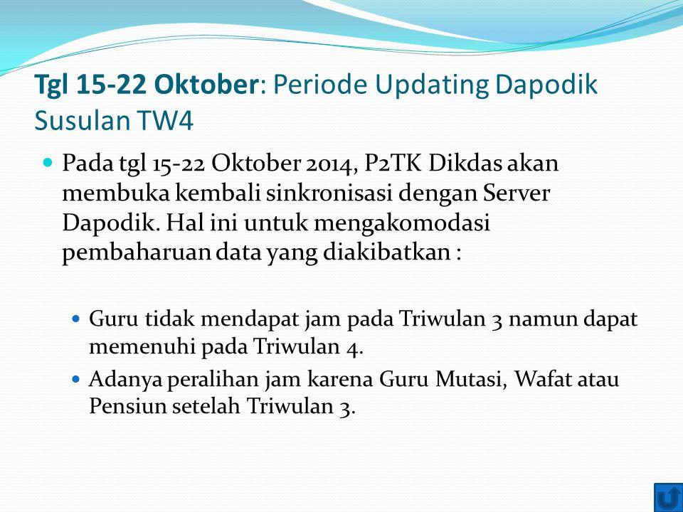 Tgl 15-22 Oktober: Periode Updating Dapodik Susulan TW4 Pada tgl 15-22 Oktober 2014, P2TK Dikdas akan membuka kembali sinkronisasi dengan Server Dapod