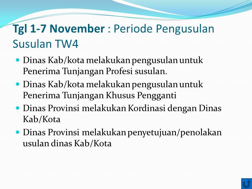 Tgl 1-7 November : Periode Pengusulan Susulan TW4 Dinas Kab/kota melakukan pengusulan untuk Penerima Tunjangan Profesi susulan. Dinas Kab/kota melakuk