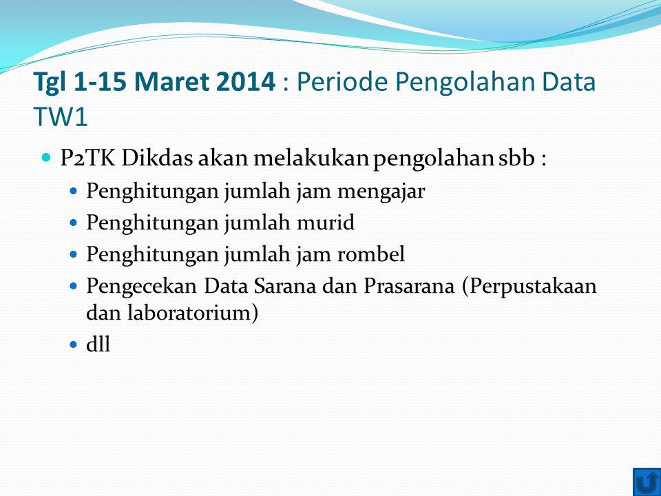 Tgl 1-15 Maret 2014 : Periode Pengolahan Data TW1 P2TK Dikdas akan melakukan pengolahan sbb : Penghitungan jumlah jam mengajar Penghitungan jumlah mur