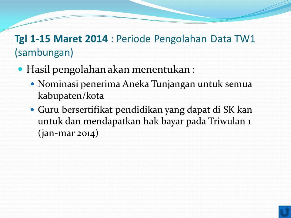Tgl 1-15 Maret 2014 : Periode Pengolahan Data TW1 (sambungan) Hasil pengolahan akan menentukan : Nominasi penerima Aneka Tunjangan untuk semua kabupat