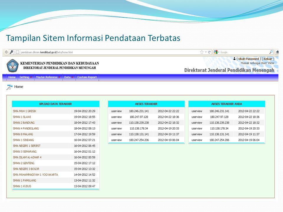 Tampilan Sitem Informasi Pendataan Terbatas