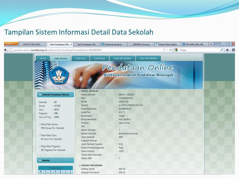 Tampilan Sistem Informasi Detail Data Sekolah