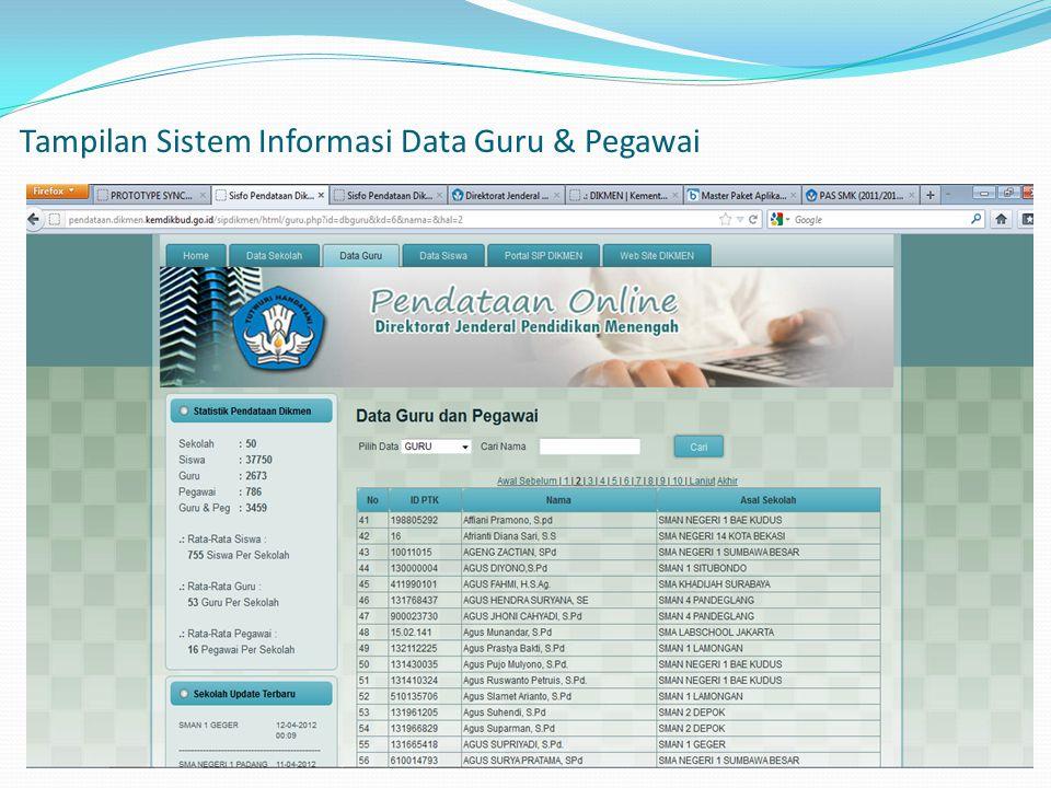 Tampilan Sistem Informasi Data Guru & Pegawai