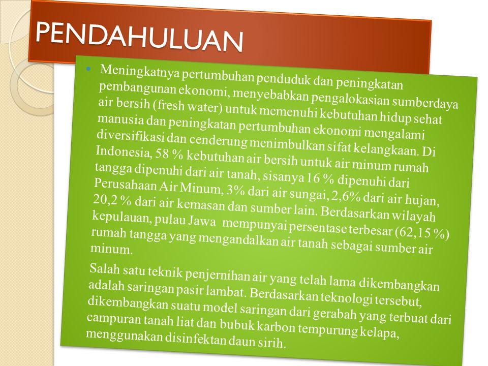 EFEKTIVITAS FILTER GERABAH TANAH LIAT, KARBON AKTIF DAN EKSTRAK DAUN SIRIH DALAM PENGOLAHAN AIR BAKU SKALA RUMAH TANGGA Penulis : Yusriani Sapta Dewi