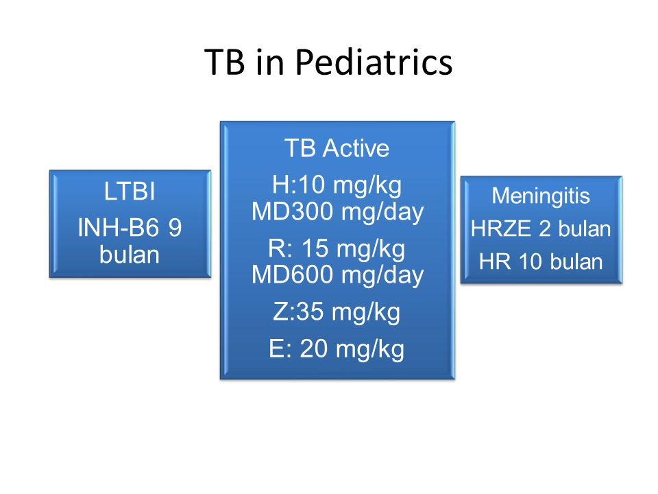 TB in Pediatrics LTBI INH-B6 9 bulan TB Active H:10 mg/kg MD300 mg/day R: 15 mg/kg MD600 mg/day Z:35 mg/kg E: 20 mg/kg Meningitis HRZE 2 bulan HR 10 bulan