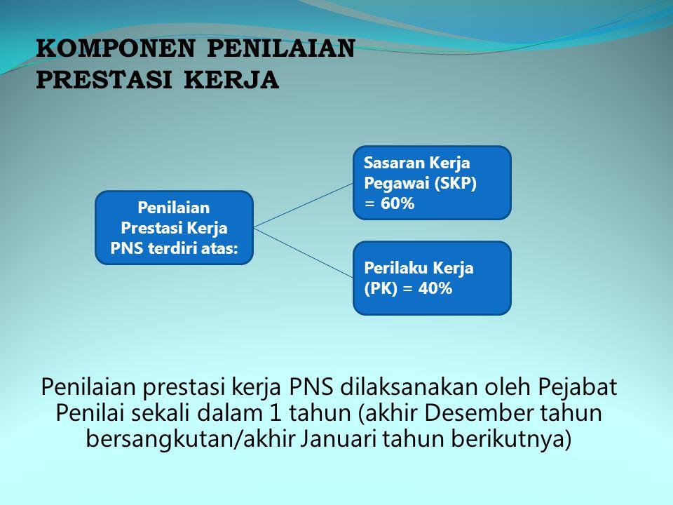 II. PENDAHULUAN  Penilaian prestasi kerja PNS dilaksanakan secara sistematis yang penekanannya pada tingkat capaian sasaran kerja pegawai atau tingka