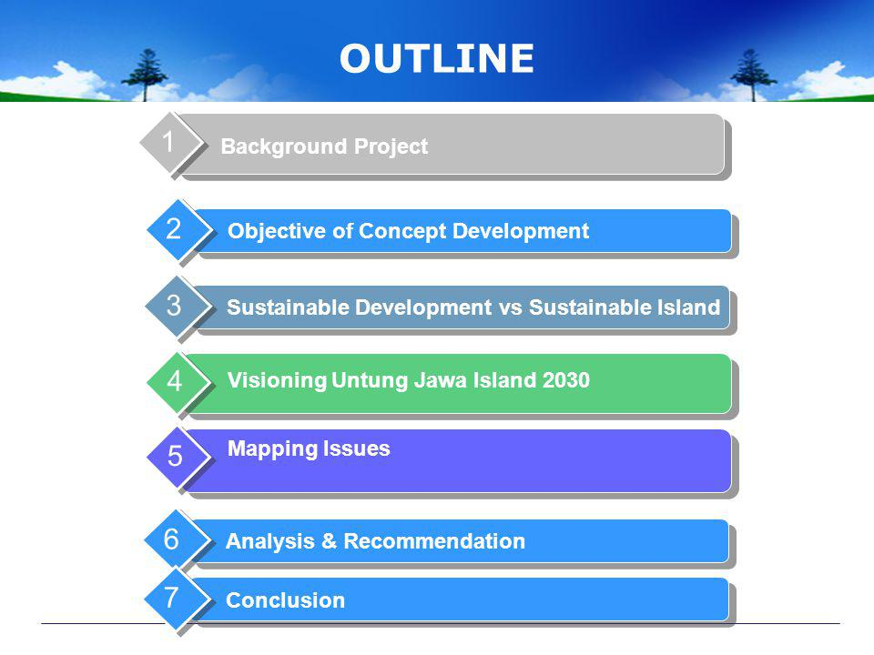 OUTLINE Objective of Concept Development 2 Visioning Untung Jawa Island 2030 4 Mapping Issues 5 Sustainable Development vs Sustainable Island 3 Backgr