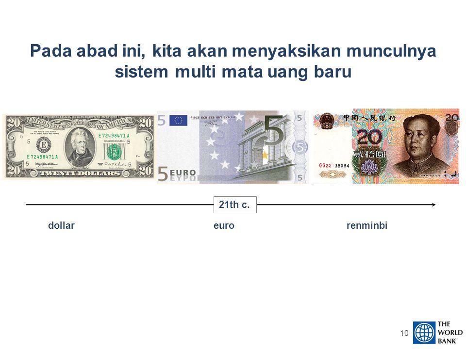 dollar euro renminbi 21th c.