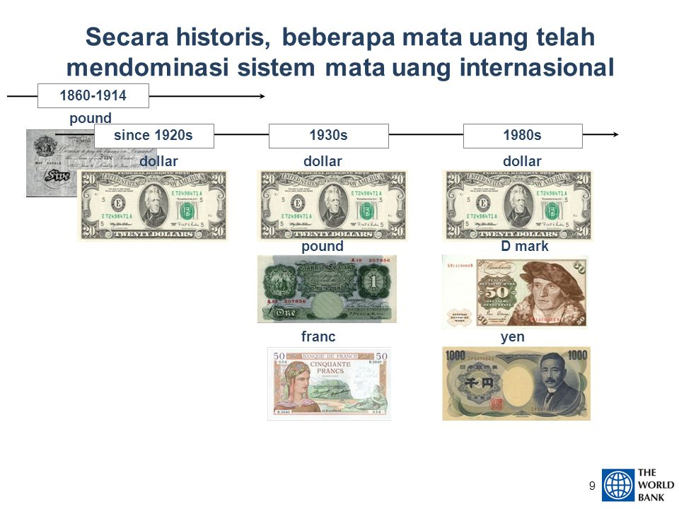 Secara historis, beberapa mata uang telah mendominasi sistem mata uang internasional 9 1860-1914 pound dollar since 1920s1930s dollar pound franc 1980s dollar D mark yen