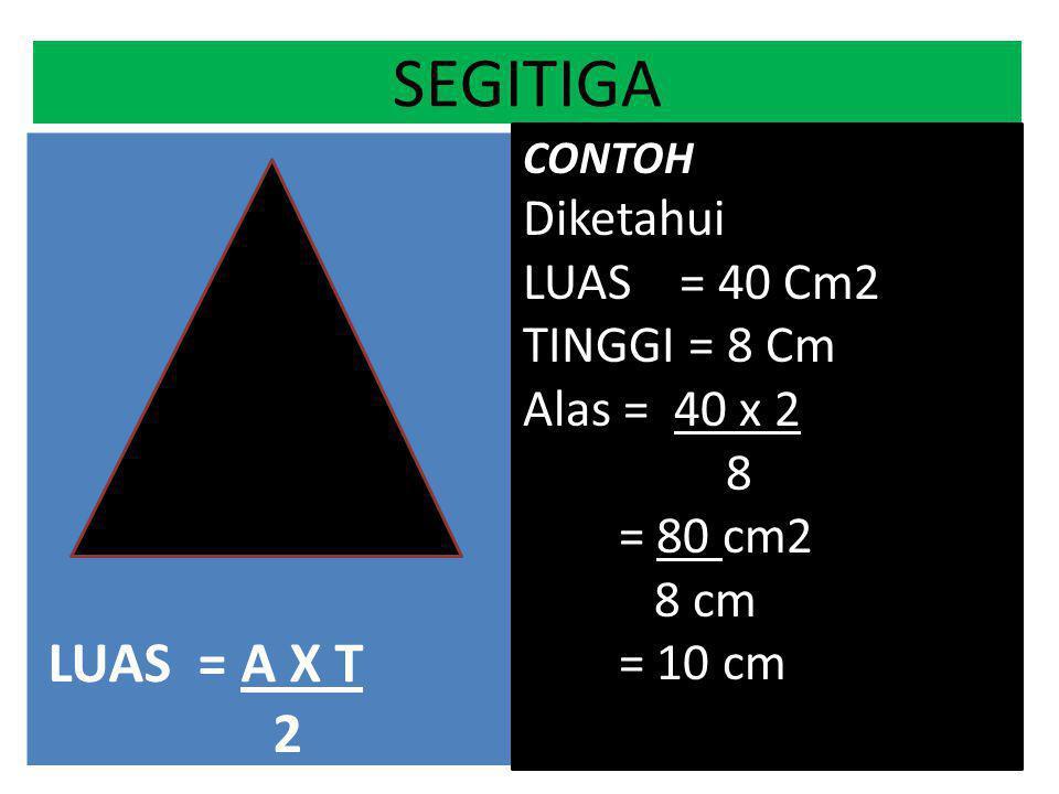 SEGITIGA LUAS = A X T 2 atL 125.. 840 20..60 CONTOH Diketahui LUAS = 40 Cm2 TINGGI = 8 Cm Alas = 40 x 2 8 = 80 cm2 8 cm = 10 cm