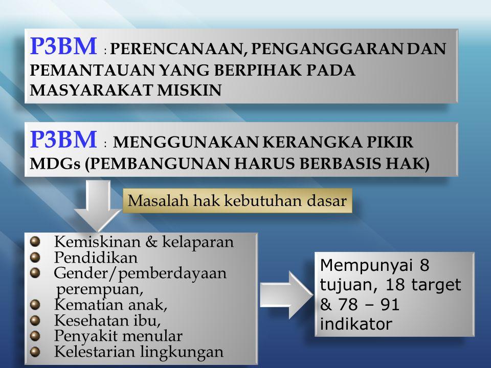 9 ALAT P3BM Database P3BM : meyiapkan ketersediaan, kualitas, pengelolaan dan meningkatkan penyajian data MDGs Score Carding (Kartu Penilaian Pencapaian MDGs) : dentifikasi isu dan akar masalah &Penentuan fokus program/kegiatan Poverty Mapping (Pemetaan Kemiskinan) * Identifikasi lokasi bermasalah * Penetuan lokasi prioritas KUA 2008 APBD 2008 PPAS 2008 Dinkes Kualitas Dokumen Perencanaan (Konsistensi & Relevansi) * Mengetahui dokumen yang tidak berpihak * Mengetahui tahapan proses yang tidak berpihak B udgeting Analysis (Pivottable) * Mengetahui prioritas anggaran * Menetukan prioritas belanja pembangunan Sistem Monitoring Program/Kegiatan : Memantau realisasi anggaran, realisasi fisik, proses pelaksanaan, permasalahan dan rekomendasi 5 T * Tepat Program * Tepat Kegiatan * Tepat Lokasi * Tepat Penerima * Tepat Anggaran Memperbaiki kualitas dokumen perencanaan (RPJMD, Renstra SKPD, RKPD, RKA, RAD MDGs, laporan pertanggungjawaban dan lainnya) Kesamaan kerangka pikir dalam perencanaan teknokratik, politis, partisipatif dan dukungan sektor swasta Chart Priority : menentukan tingkat prioritas lokasi dgn ketersediaan anggaran 1 2 3 4 56 7 8 SISTEM MONITORING BERBASIS MASYARAKAT 9