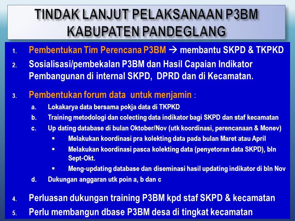 1. Pembentukan Tim Perencana P3BM  membantu SKPD & TKPKD 2. Sosialisasi/pembekalan P3BM dan Hasil Capaian Indikator Pembangunan di internal SKPD, DPR