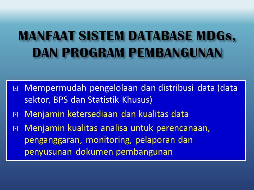  Memuat 7 Goal, 91 indikator Kabupaten dan 78 indikator kecamaan dgn definisi operasional  Mengelola Data, Indikator & analisa capaian pembangunan (bukan sekedar menampung data)  Ketersediaan data thn 2012- 2013  Kab : 60 indikator (65.93 %)  Kec : 50 indikator (64.10 %) 70 % Data Sektoral 30 % Data Statistik