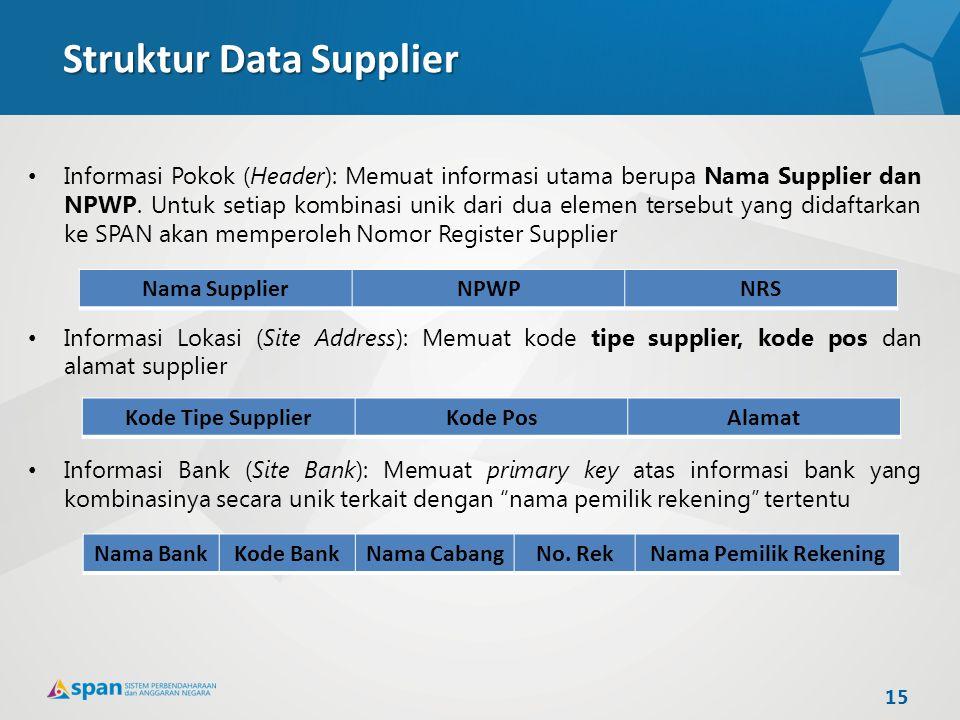 Struktur Data Supplier Informasi Pokok (Header): Memuat informasi utama berupa Nama Supplier dan NPWP. Untuk setiap kombinasi unik dari dua elemen ter