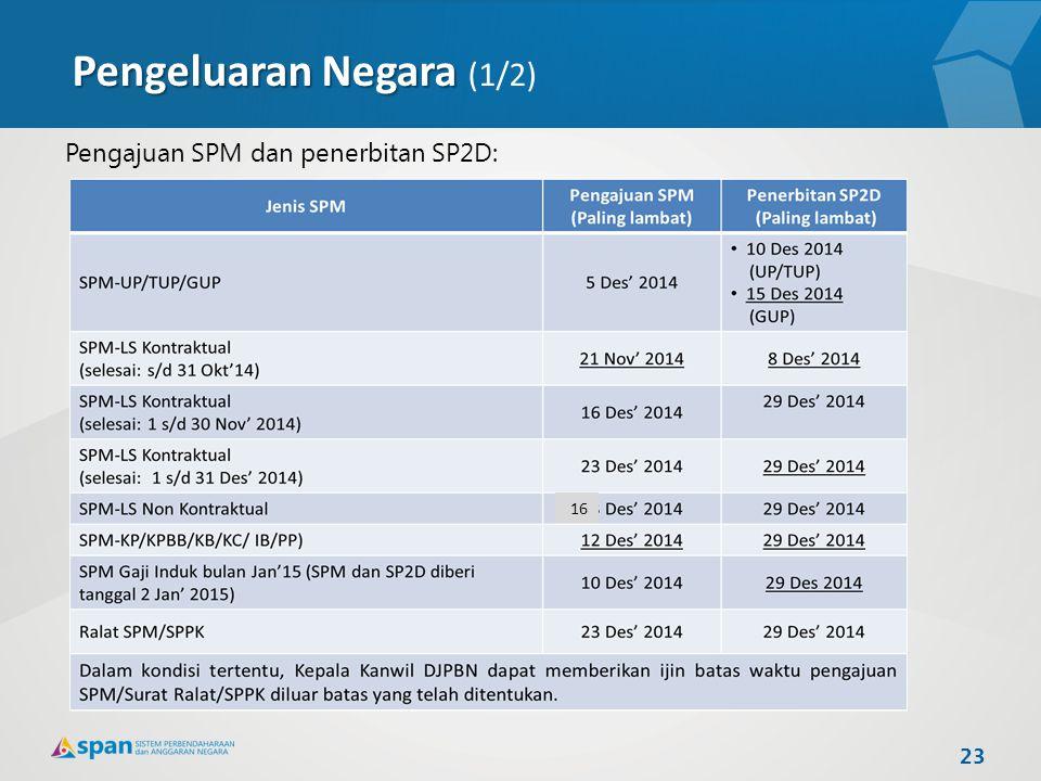 Pengeluaran Negara Pengeluaran Negara (1/2) Pengajuan SPM dan penerbitan SP2D: 16 23