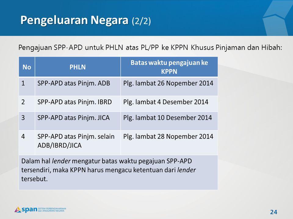 Pengajuan SPP-APD untuk PHLN atas PL/PP ke KPPN Khusus Pinjaman dan Hibah: 24 Pengeluaran Negara Pengeluaran Negara (2/2)