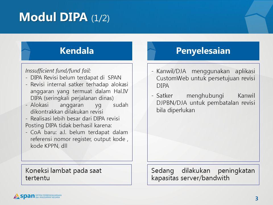 Modul DIPA Modul DIPA (1/2) Inssufficient fund/fund fail: -DIPA Revisi belum terdapat di SPAN -Revisi internal satker terhadap alokasi anggaran yang t