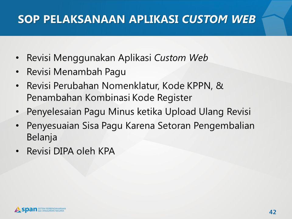 SOP PELAKSANAAN APLIKASI CUSTOM WEB Revisi Menggunakan Aplikasi Custom Web Revisi Menambah Pagu Revisi Perubahan Nomenklatur, Kode KPPN, & Penambahan