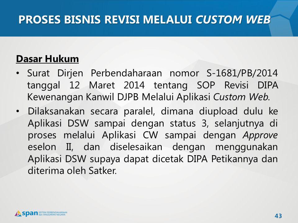 PROSES BISNIS REVISI MELALUI CUSTOM WEB Dasar Hukum Surat Dirjen Perbendaharaan nomor S-1681/PB/2014 tanggal 12 Maret 2014 tentang SOP Revisi DIPA Kew
