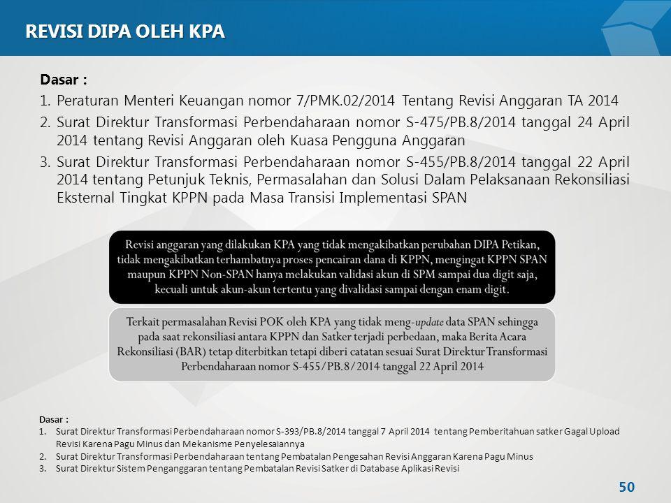 REVISI DIPA OLEH KPA Dasar : 1.Surat Direktur Transformasi Perbendaharaan nomor S-393/PB.8/2014 tanggal 7 April 2014 tentang Pemberitahuan satker Gaga