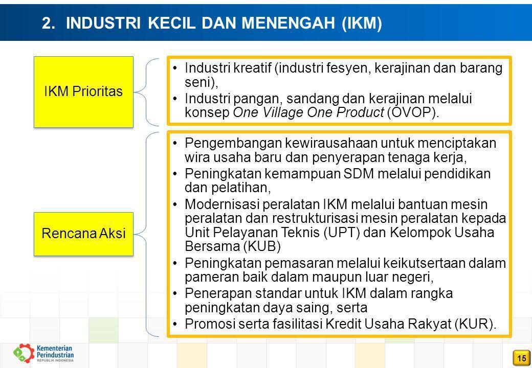 15 2. INDUSTRI KECIL DAN MENENGAH (IKM) IKM Prioritas Industri kreatif (industri fesyen, kerajinan dan barang seni), Industri pangan, sandang dan kera