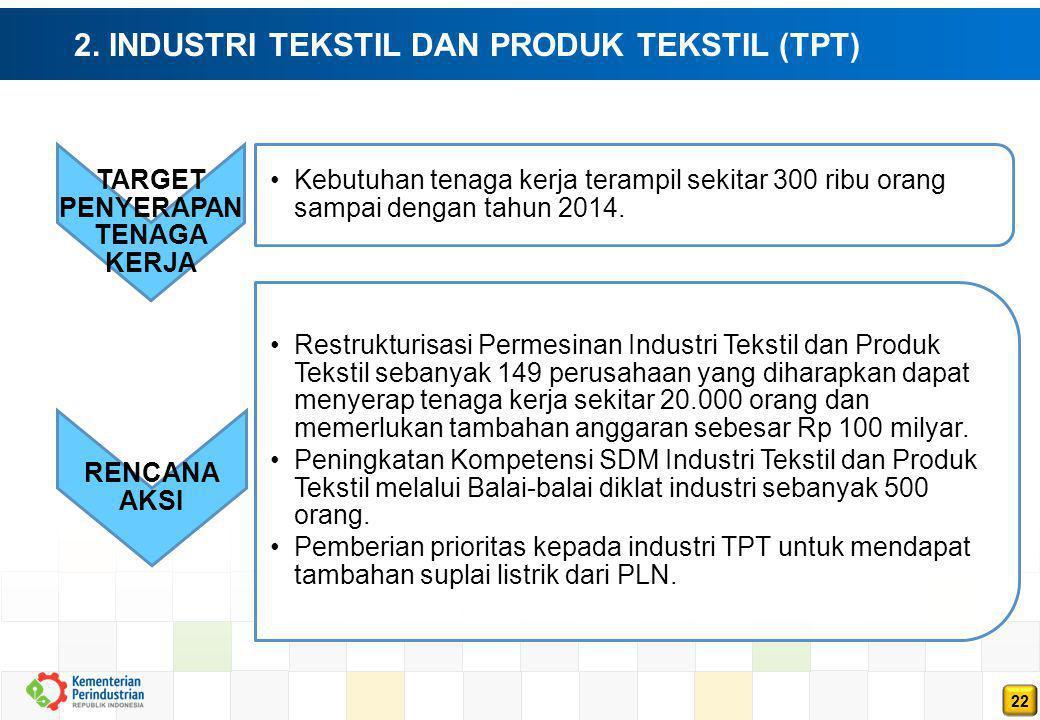 22 2. INDUSTRI TEKSTIL DAN PRODUK TEKSTIL (TPT) TARGET PENYERAPA N TENAGA KERJA Kebutuhan tenaga kerja terampil sekitar 300 ribu orang sampai dengan t