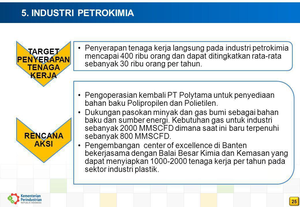25 5. INDUSTRI PETROKIMIA TARGET PENYERAPA N TENAGA KERJA Penyerapan tenaga kerja langsung pada industri petrokimia mencapai 400 ribu orang dan dapat
