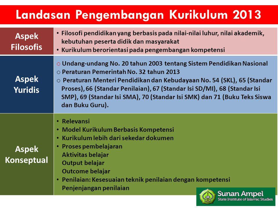 Cermatilah Standar Isi (SI) Kurikulum 2013 yang telah dibagikan.