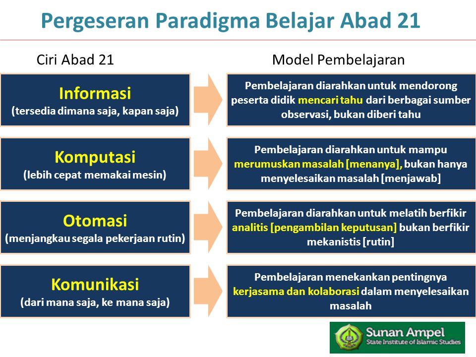 D Diskusi 15' Apa saja yang harus dilakukan guru terhadap proses pembelajaran yang berlangsung selama ini agar pembelajaran memenuhi tuntutan Kurikulum 2013?