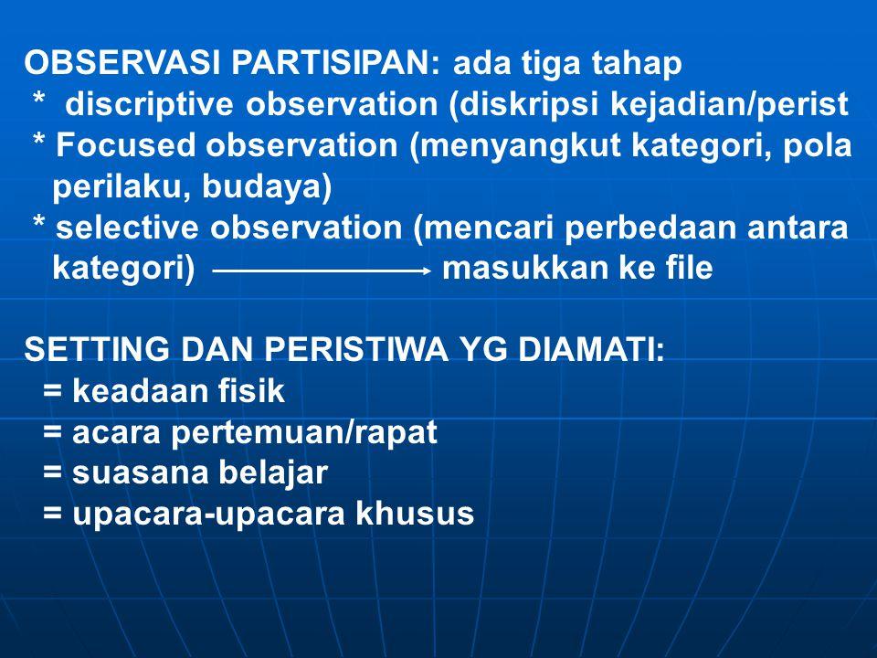 OBSERVASI PARTISIPAN: ada tiga tahap * discriptive observation (diskripsi kejadian/perist * Focused observation (menyangkut kategori, pola perilaku, b