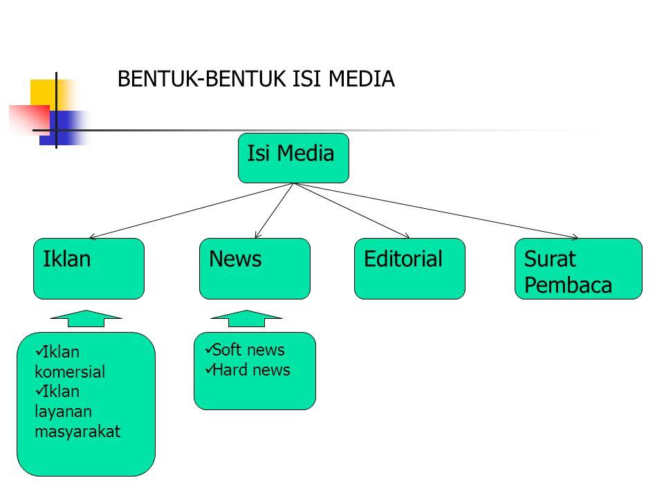 Isi Media BENTUK-BENTUK ISI MEDIA EditorialIklanNewsSurat Pembaca Soft news Hard news Iklan komersial Iklan layanan masyarakat