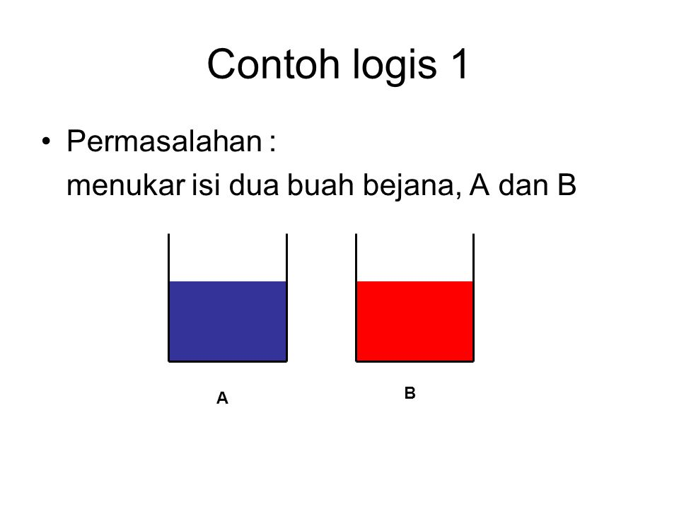 Contoh logis 1 Permasalahan : menukar isi dua buah bejana, A dan B A B