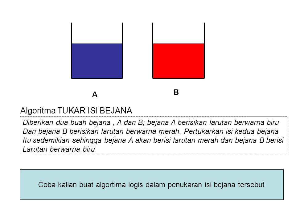 A B Algoritma TUKAR ISI BEJANA Diberikan dua buah bejana, A dan B; bejana A berisikan larutan berwarna biru Dan bejana B berisikan larutan berwarna me