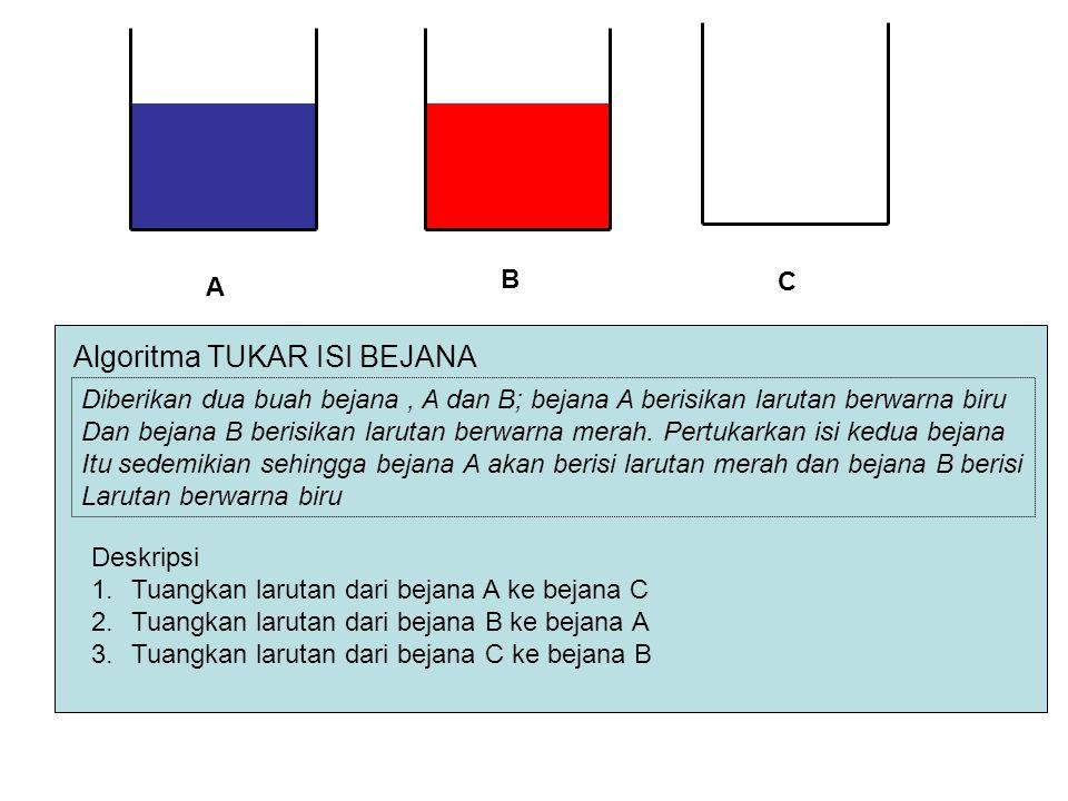 A B C Algoritma TUKAR ISI BEJANA Diberikan dua buah bejana, A dan B; bejana A berisikan larutan berwarna biru Dan bejana B berisikan larutan berwarna