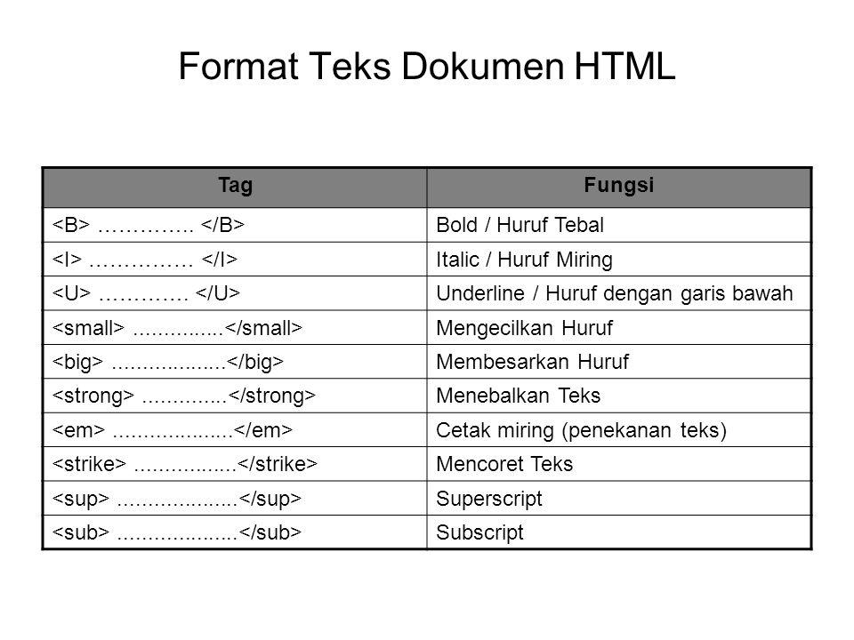 Format Teks Dokumen HTML TagFungsi …………..Bold / Huruf Tebal …………… Italic / Huruf Miring ………….