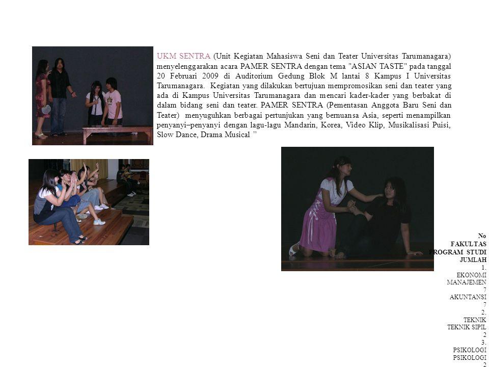UKM SENTRA (Unit Kegiatan Mahasiswa Seni dan Teater Universitas Tarumanagara) menyelenggarakan acara PAMER SENTRA dengan tema