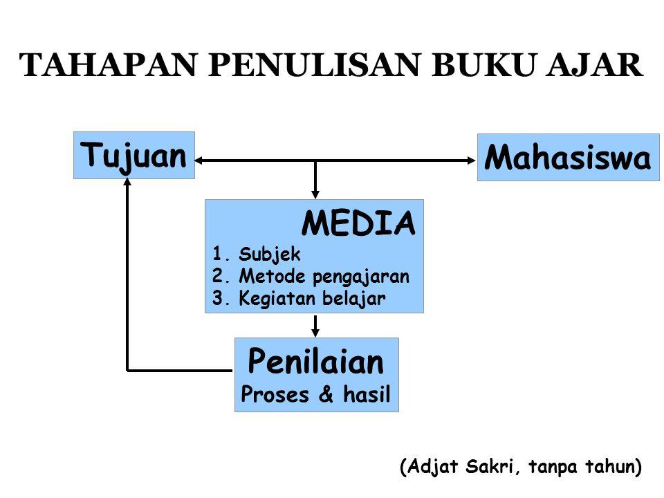 TAHAPAN PENULISAN BUKU AJAR Tujuan Mahasiswa MEDIA 1.