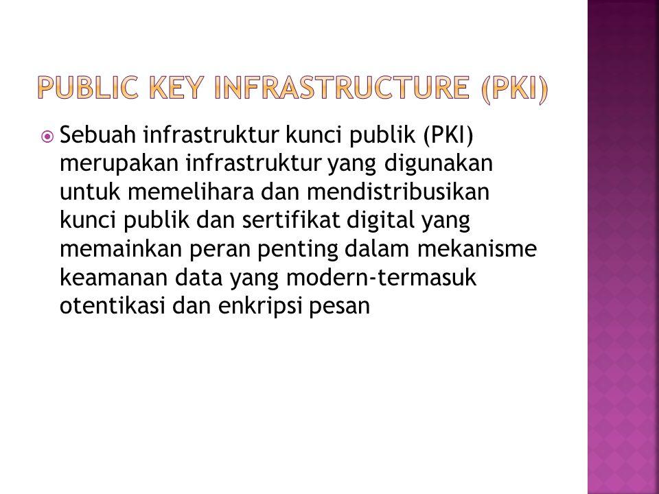  Sebuah infrastruktur kunci publik (PKI) merupakan infrastruktur yang digunakan untuk memelihara dan mendistribusikan kunci publik dan sertifikat digital yang memainkan peran penting dalam mekanisme keamanan data yang modern-termasuk otentikasi dan enkripsi pesan