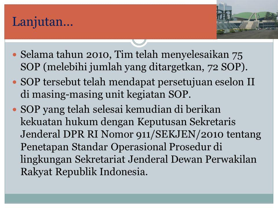 Lanjutan... Selama tahun 2010, Tim telah menyelesaikan 75 SOP (melebihi jumlah yang ditargetkan, 72 SOP). SOP tersebut telah mendapat persetujuan esel