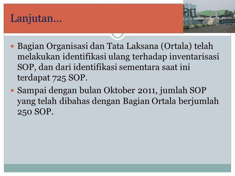 Lanjutan... Bagian Organisasi dan Tata Laksana (Ortala) telah melakukan identifikasi ulang terhadap inventarisasi SOP, dan dari identifikasi sementara