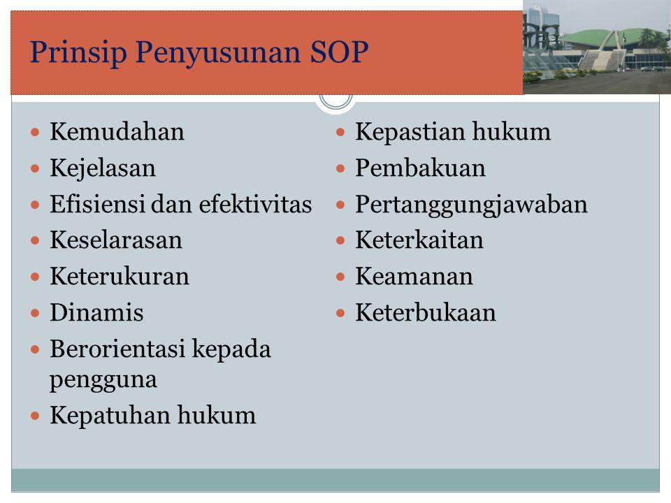 Prinsip Penyusunan SOP Kemudahan Kejelasan Efisiensi dan efektivitas Keselarasan Keterukuran Dinamis Berorientasi kepada pengguna Kepatuhan hukum Kepa