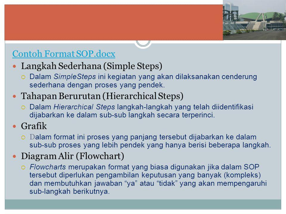 Format SOP Contoh Format SOP.docx Langkah Sederhana (Simple Steps)  Dalam SimpleSteps ini kegiatan yang akan dilaksanakan cenderung sederhana dengan