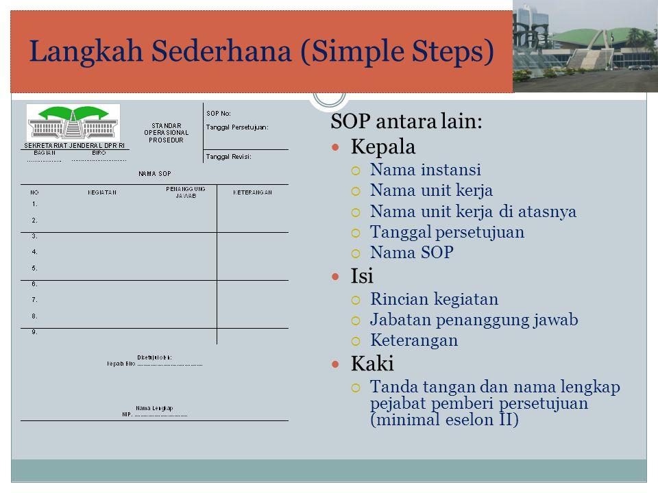 Langkah Sederhana (Simple Steps) SOP antara lain: Kepala  Nama instansi  Nama unit kerja  Nama unit kerja di atasnya  Tanggal persetujuan  Nama S
