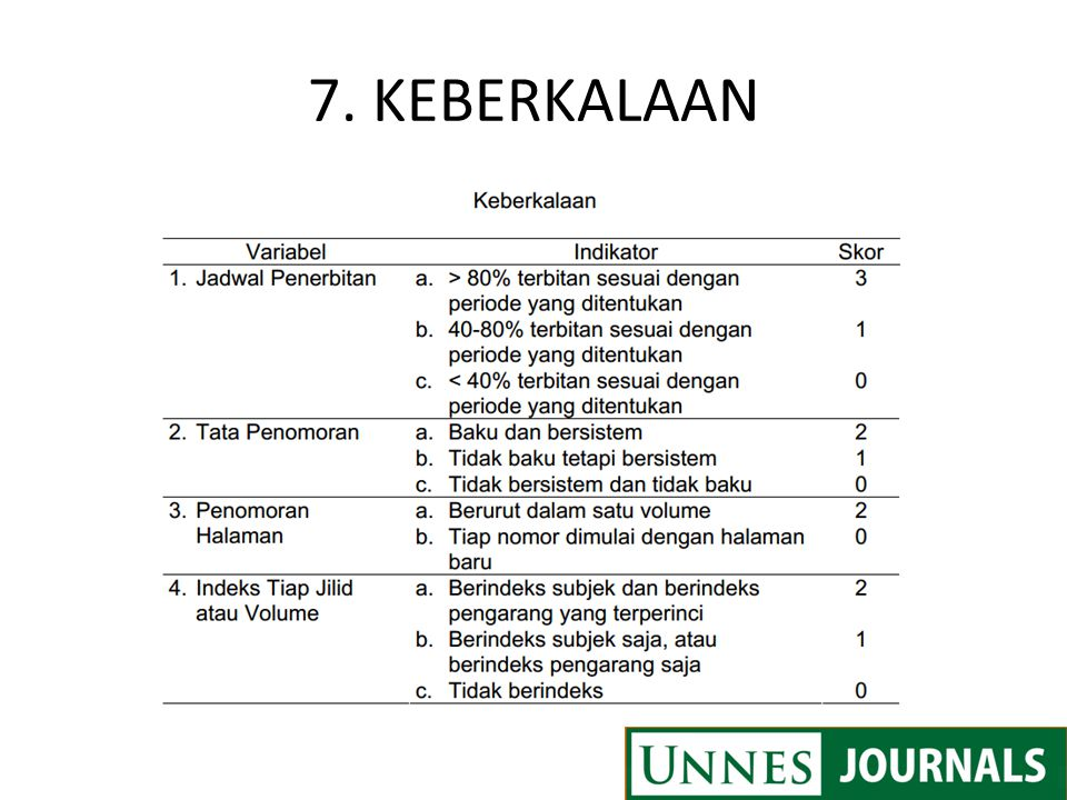 7. KEBERKALAAN
