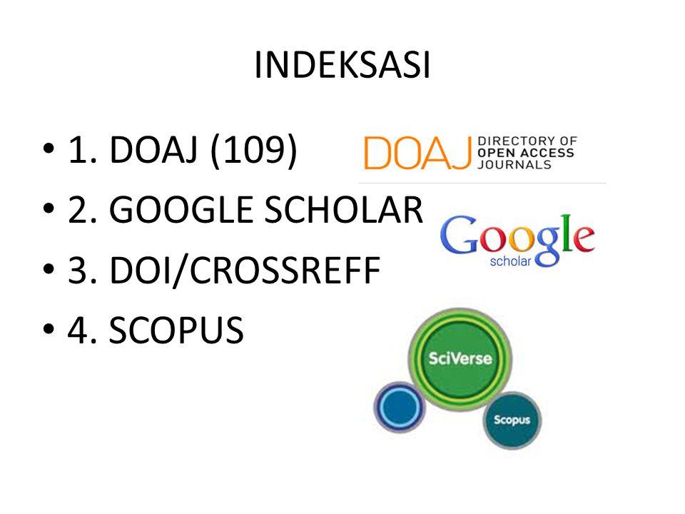 INDEKSASI 1. DOAJ (109) 2. GOOGLE SCHOLAR 3. DOI/CROSSREFF 4. SCOPUS