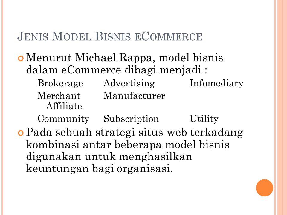 M ODEL B ISNIS E C OMMERCE Brokerage Membawa pembeli dan penjual pada satu tempat yang sama dan menjadi fasilitator transaksi.