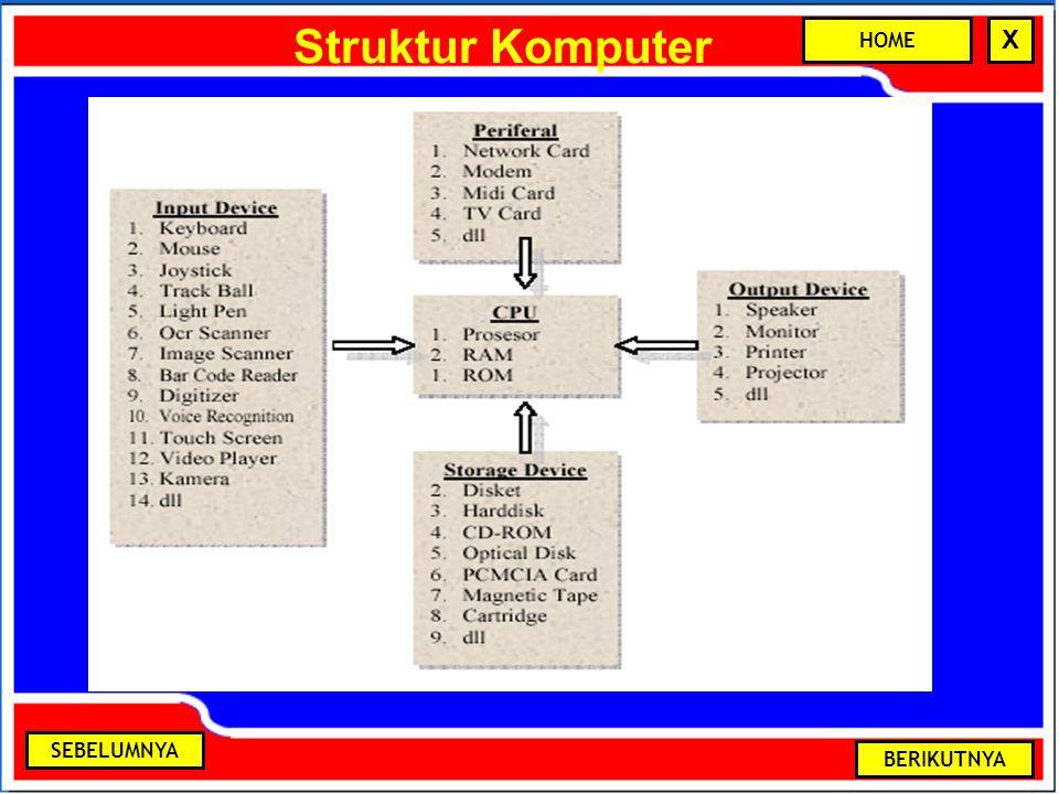 Struktur Komputer BERIKUTNYA SEBELUMNYA HOME X